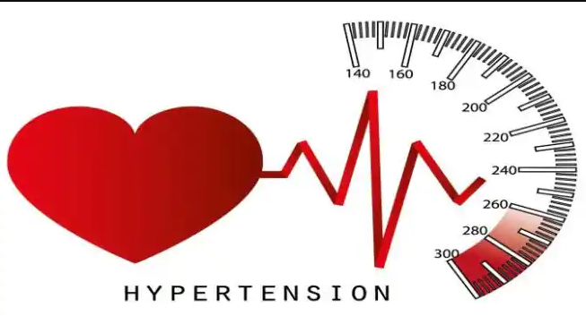 High Blood Pressure Facts - thefrend